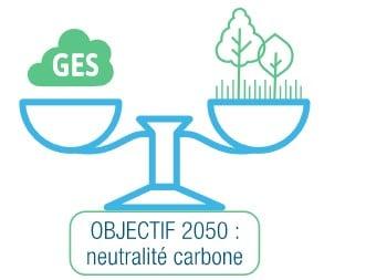 Stratégie bas-carbone-schéma